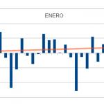 Patrón estacional mes de Enero