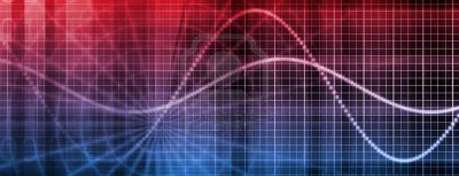 análisis técnico - indicador ADX