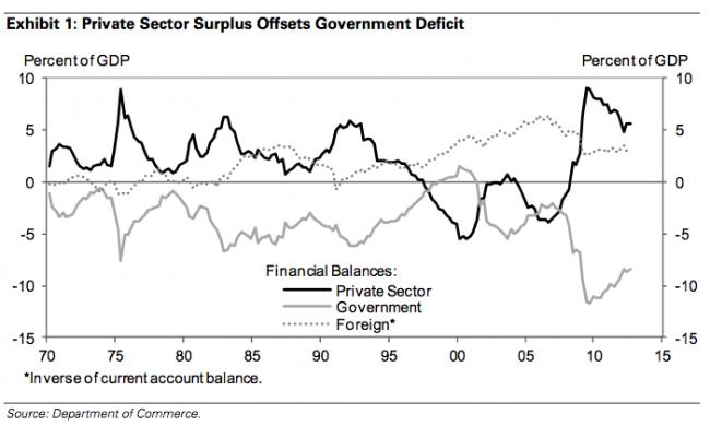 Modelo de equilibrio financiero