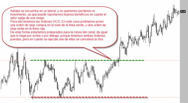 Ordenes-OCO-en-nuestro-broker-650x358