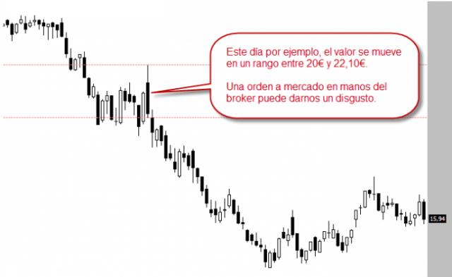 Order-a-mercado-en-nuestro-broker-650x399