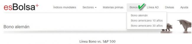 graficos bonos